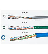 CAT5 cable Cirencester